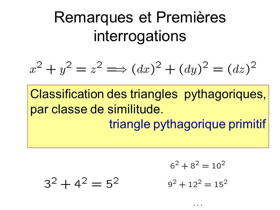 Remarques et Premières interrogations Classification des triangles pythagoriques, par classe de similitude. triangle pythagorique primitif