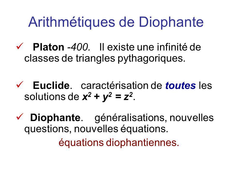 Arithmétiques de Diophante Platon -400. Il existe une infinité de classes de triangles pythagoriques. Euclide. caractérisation de toutes les solutions