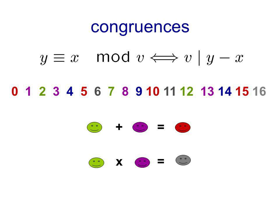 congruences 0 1 2 3 4 5 6 7 8 9 10 11 12 13 14 15 16 + = x =