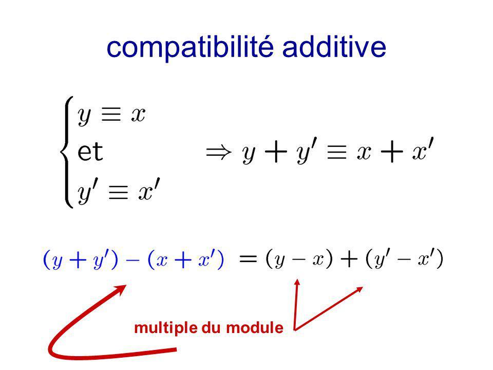 compatibilité additive multiple du module