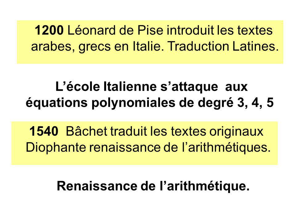1200 Léonard de Pise introduit les textes arabes, grecs en Italie. Traduction Latines. Lécole Italienne sattaque aux équations polynomiales de degré 3