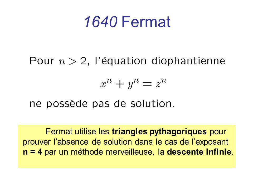 1640 Fermat Fermat utilise les triangles pythagoriques pour prouver labsence de solution dans le cas de lexposant n = 4 par un méthode merveilleuse, l