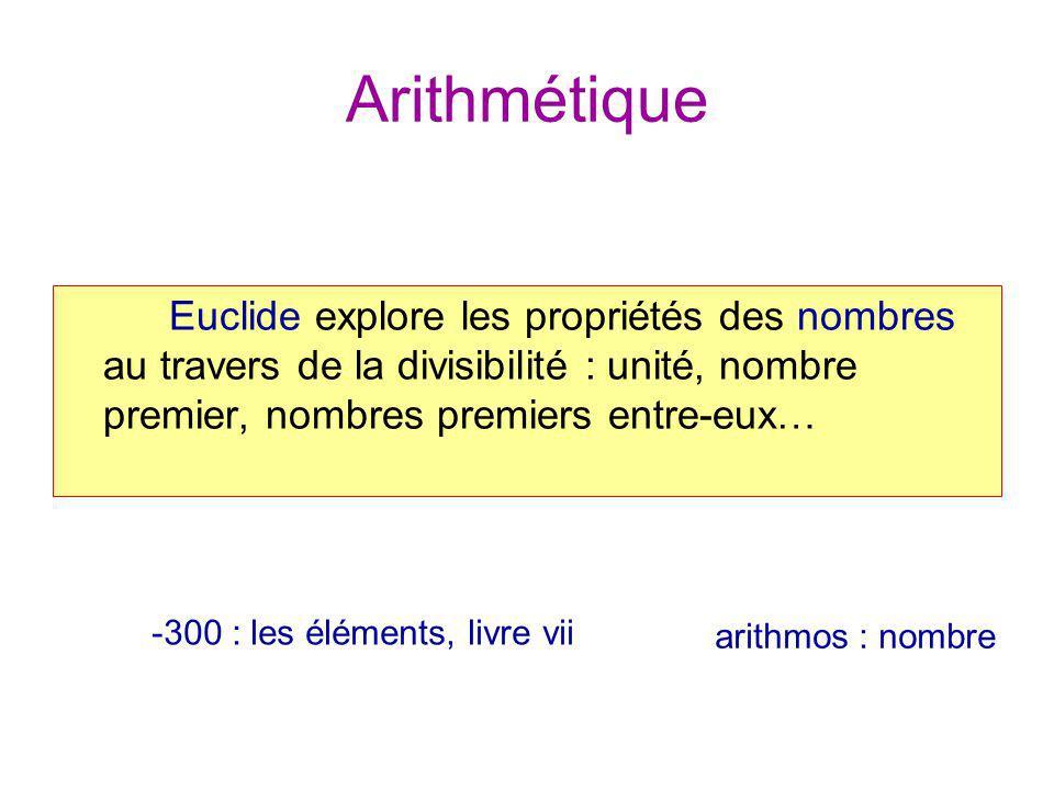Arithmétique Euclide explore les propriétés des nombres au travers de la divisibilité : unité, nombre premier, nombres premiers entre-eux… arithmos :