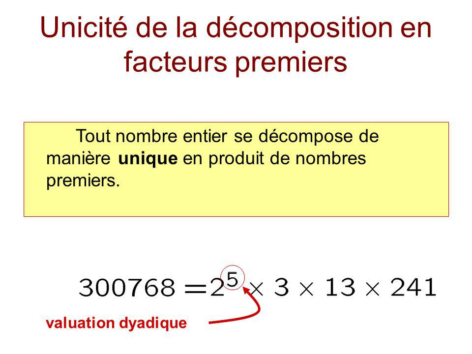 Tout nombre entier se décompose de manière unique en produit de nombres premiers. valuation dyadique Unicité de la décomposition en facteurs premiers