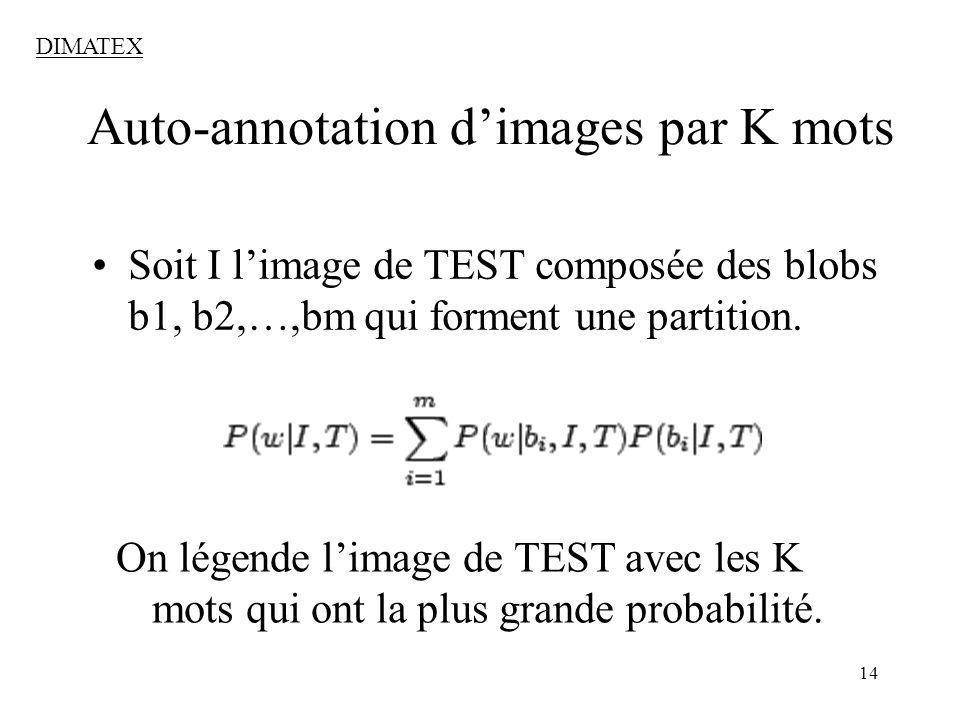 14 Auto-annotation dimages par K mots DIMATEX Soit I limage de TEST composée des blobs b1, b2,…,bm qui forment une partition. On légende limage de TES
