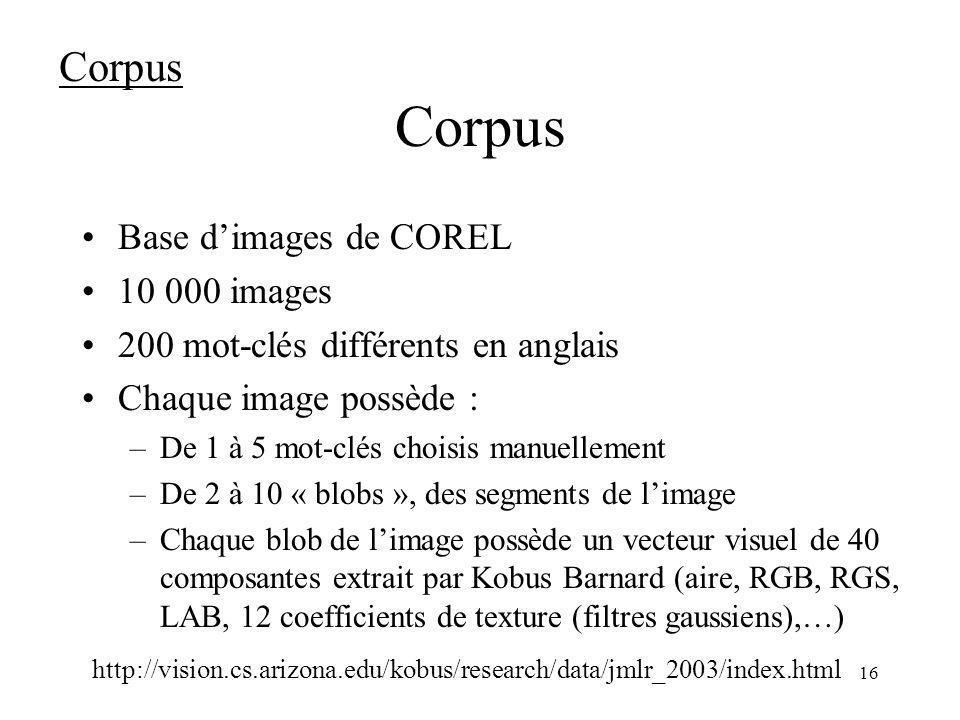 16 Corpus Base dimages de COREL 10 000 images 200 mot-clés différents en anglais Chaque image possède : –De 1 à 5 mot-clés choisis manuellement –De 2
