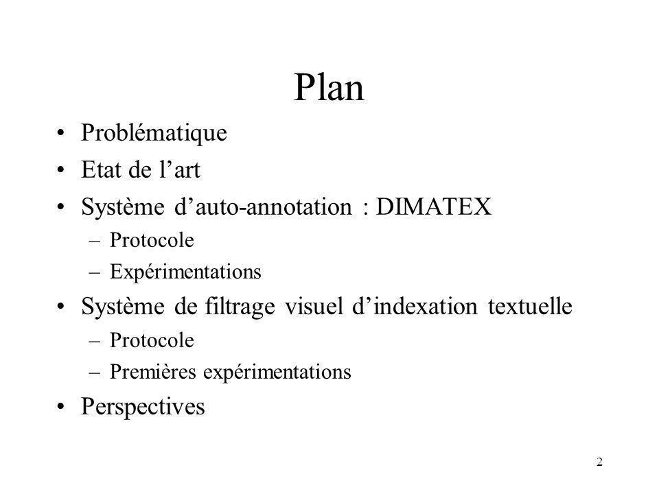 2 Plan Problématique Etat de lart Système dauto-annotation : DIMATEX –Protocole –Expérimentations Système de filtrage visuel dindexation textuelle –Protocole –Premières expérimentations Perspectives