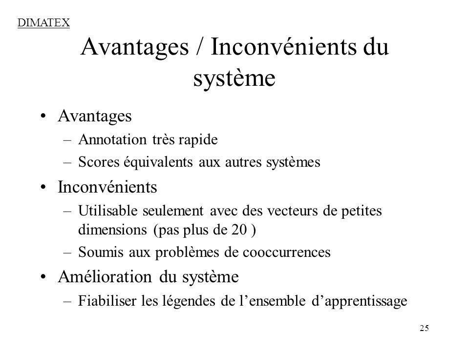 25 Avantages / Inconvénients du système Avantages –Annotation très rapide –Scores équivalents aux autres systèmes Inconvénients –Utilisable seulement
