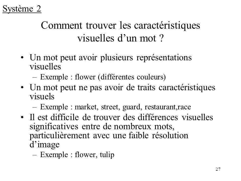 27 Comment trouver les caractéristiques visuelles dun mot ? Un mot peut avoir plusieurs représentations visuelles –Exemple : flower (différentes coule