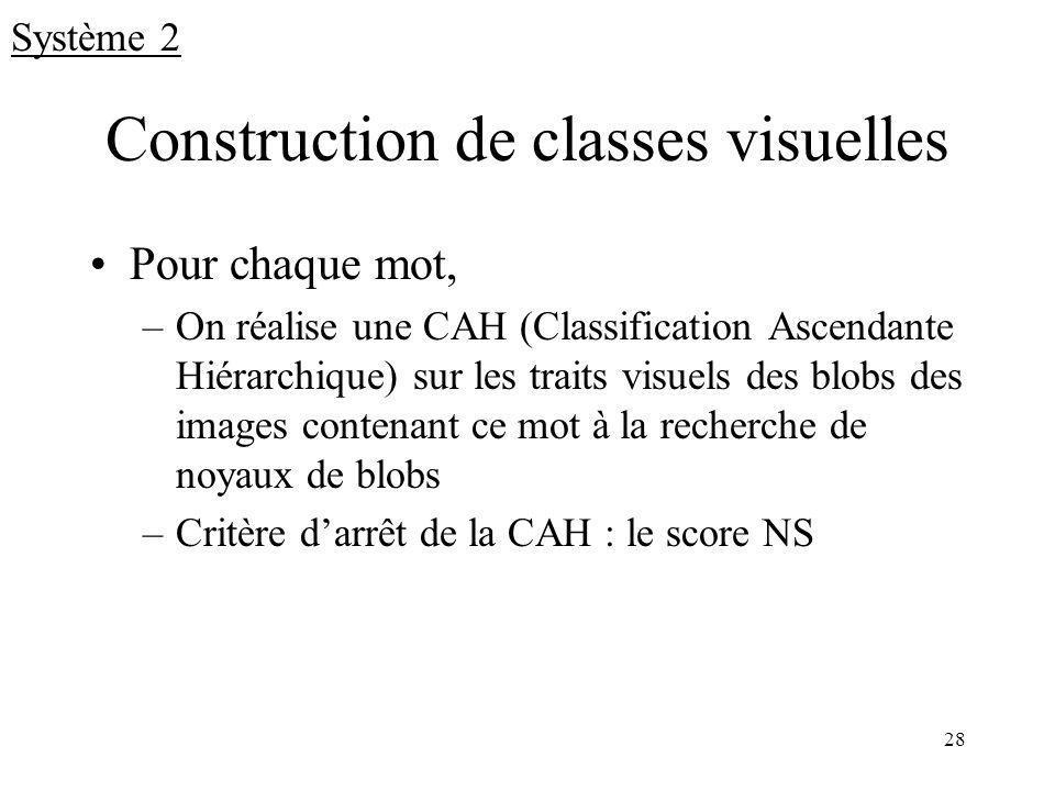 28 Construction de classes visuelles Pour chaque mot, –On réalise une CAH (Classification Ascendante Hiérarchique) sur les traits visuels des blobs des images contenant ce mot à la recherche de noyaux de blobs –Critère darrêt de la CAH : le score NS Système 2