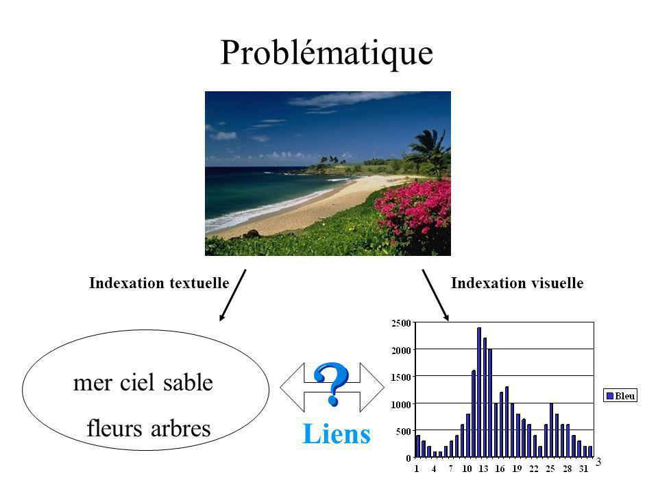 3 Problématique Indexation visuelleIndexation textuelle mer ciel sable fleurs arbres Liens