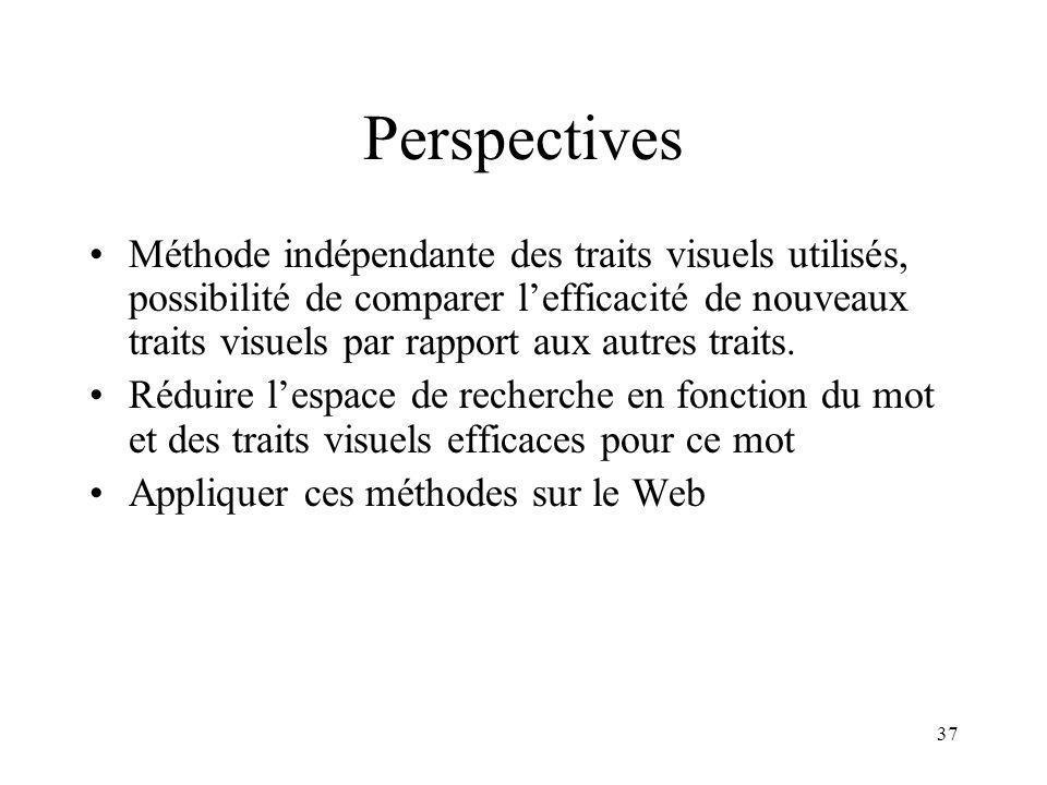 37 Perspectives Méthode indépendante des traits visuels utilisés, possibilité de comparer lefficacité de nouveaux traits visuels par rapport aux autres traits.