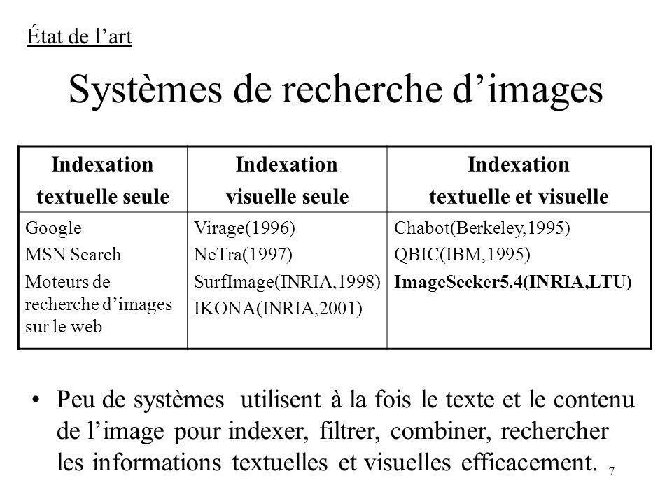 7 Systèmes de recherche dimages Indexation textuelle seule Indexation visuelle seule Indexation textuelle et visuelle Google MSN Search Moteurs de recherche dimages sur le web Virage(1996) NeTra(1997) SurfImage(INRIA,1998) IKONA(INRIA,2001) Chabot(Berkeley,1995) QBIC(IBM,1995) ImageSeeker5.4(INRIA,LTU) Peu de systèmes utilisent à la fois le texte et le contenu de limage pour indexer, filtrer, combiner, rechercher les informations textuelles et visuelles efficacement.