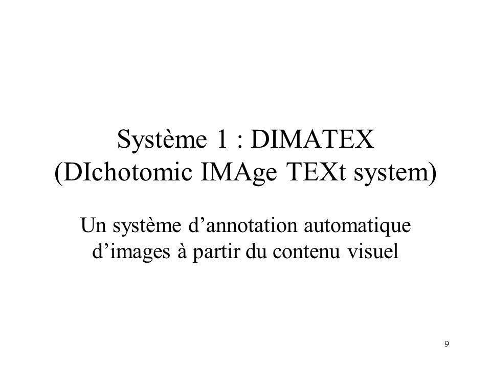 9 Système 1 : DIMATEX (DIchotomic IMAge TEXt system) Un système dannotation automatique dimages à partir du contenu visuel