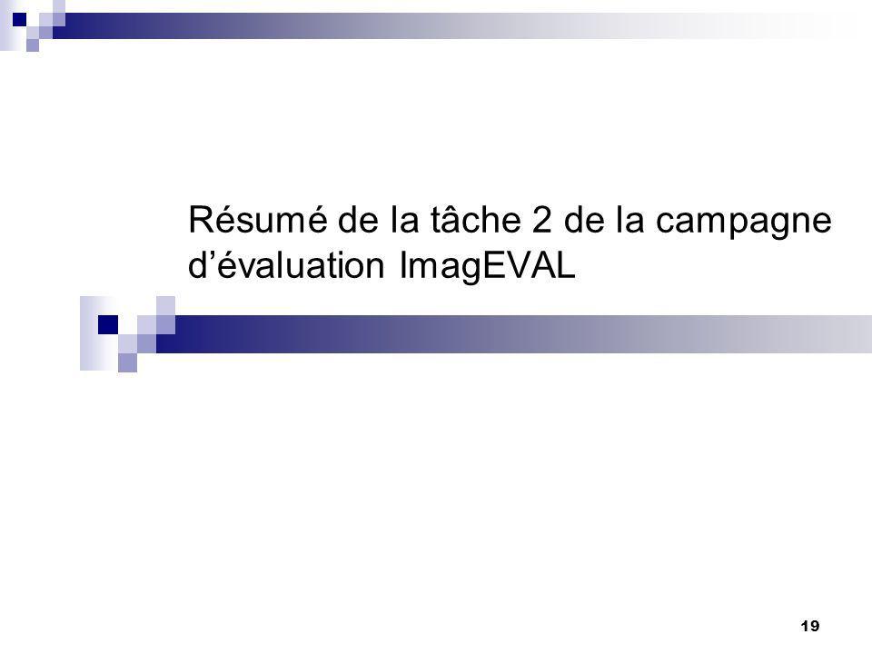 19 Résumé de la tâche 2 de la campagne dévaluation ImagEVAL