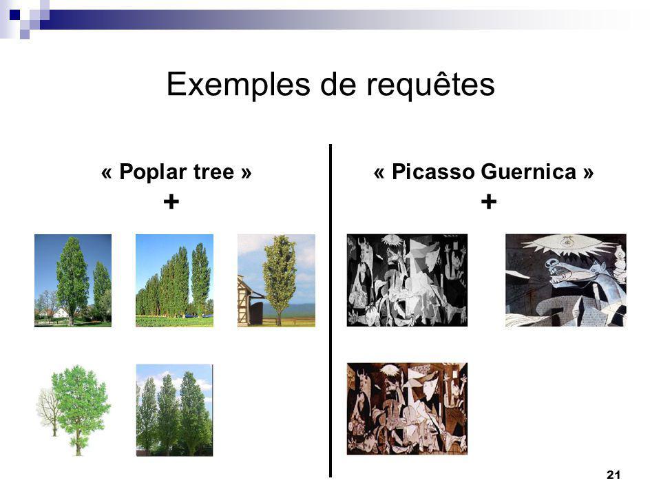21 Exemples de requêtes « Poplar tree » + « Picasso Guernica » +