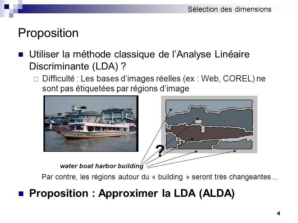 4 Proposition Utiliser la méthode classique de lAnalyse Linéaire Discriminante (LDA) .