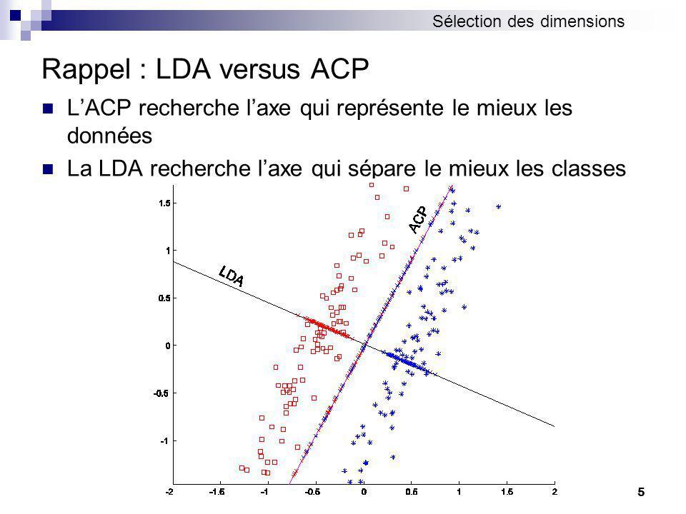 5 Rappel : LDA versus ACP LACP recherche laxe qui représente le mieux les données La LDA recherche laxe qui sépare le mieux les classes Sélection des dimensions