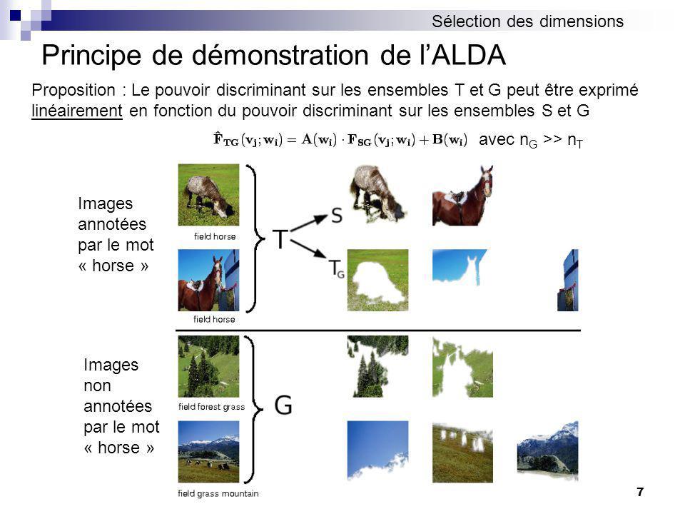 7 Principe de démonstration de lALDA Images annotées par le mot « horse » Images non annotées par le mot « horse » Proposition : Le pouvoir discriminant sur les ensembles T et G peut être exprimé linéairement en fonction du pouvoir discriminant sur les ensembles S et G Sélection des dimensions avec n G >> n T