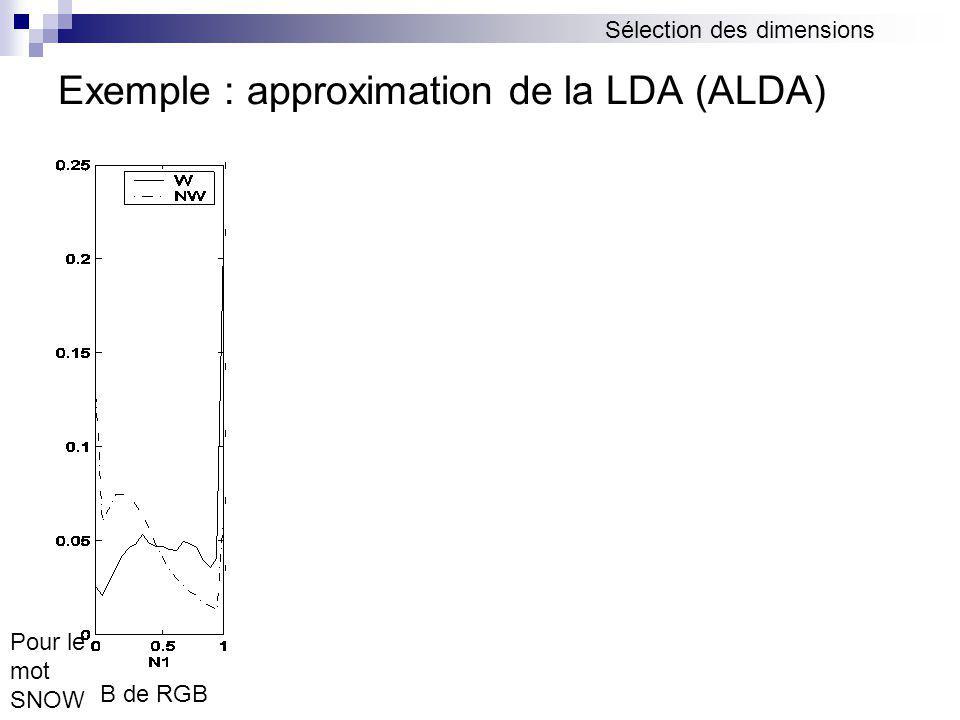 8 Exemple : approximation de la LDA (ALDA) B de RGB B de LAB stdA de LAB stdG de RGS Texture 15 Pour le mot SNOW Sélection des dimensions
