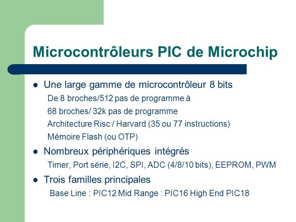 Microcontrôleurs PIC de Microchip Une large gamme de microcontrôleur 8 bits De 8 broches/512 pas de programme à 68 broches/ 32k pas de programme Archi