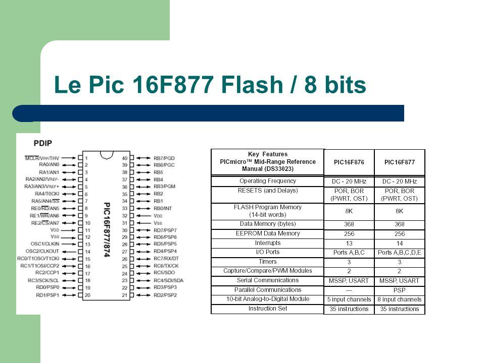 Configuration utilisée en TP Accepte les circuits 18,28 ou 40 broches (877,876,12F629) Afficheur lcd deux lignes Quatre Leds, 2 boutons Potentiomètre pour entrée analogique Port série RS232 Circuits I2C thermomètre et EEPROM.