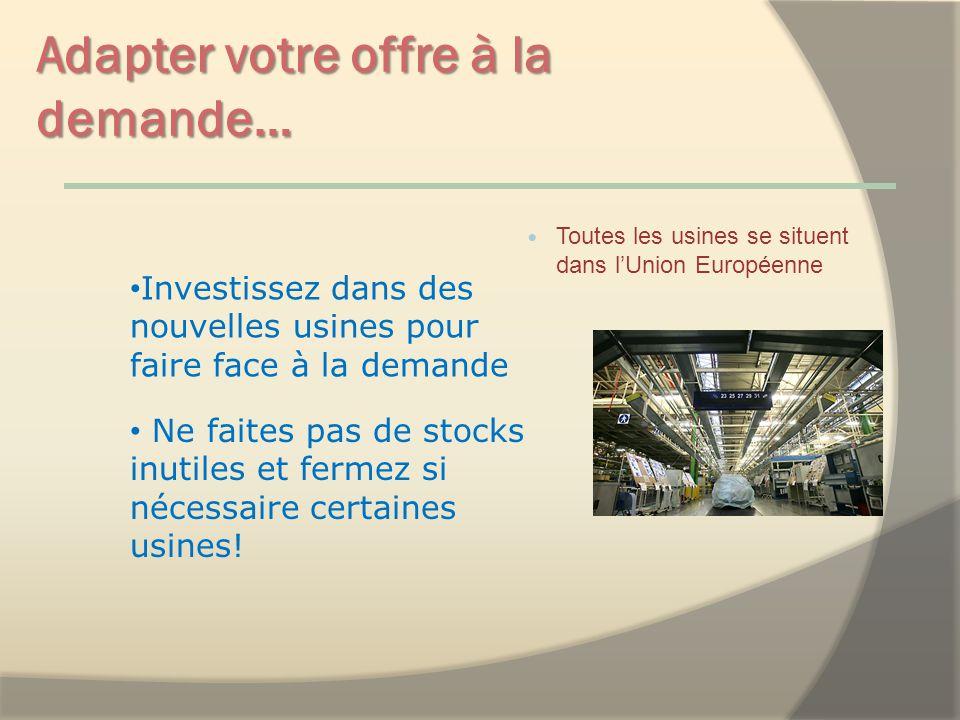 Toutes les usines se situent dans lUnion Européenne Investissez dans des nouvelles usines pour faire face à la demande Adapter votre offre à la demande… Ne faites pas de stocks inutiles et fermez si nécessaire certaines usines!