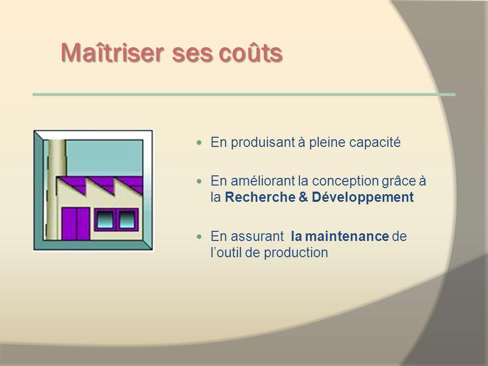 Maîtriser ses coûts En produisant à pleine capacité En améliorant la conception grâce à la Recherche & Développement En assurant la maintenance de loutil de production