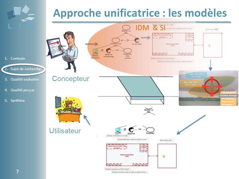Using Software Metrics in the Evaluation of a Conceptual Component Model 1.Contexte 2.Sujet de recherche 3.Qualité souhaitée 4.Qualité perçue 5.Synthèse Qualité perçue : perspectives 18 Modèles .
