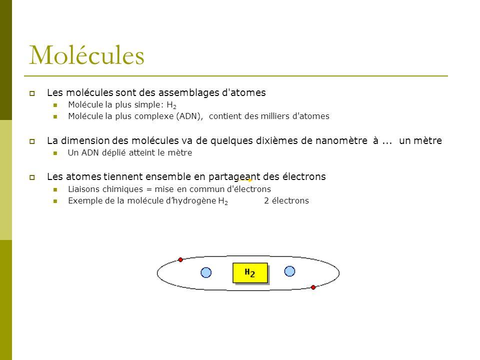 Molécules Les molécules sont des assemblages d'atomes Molécule la plus simple: H 2 Molécule la plus complexe (ADN), contient des milliers d'atomes La
