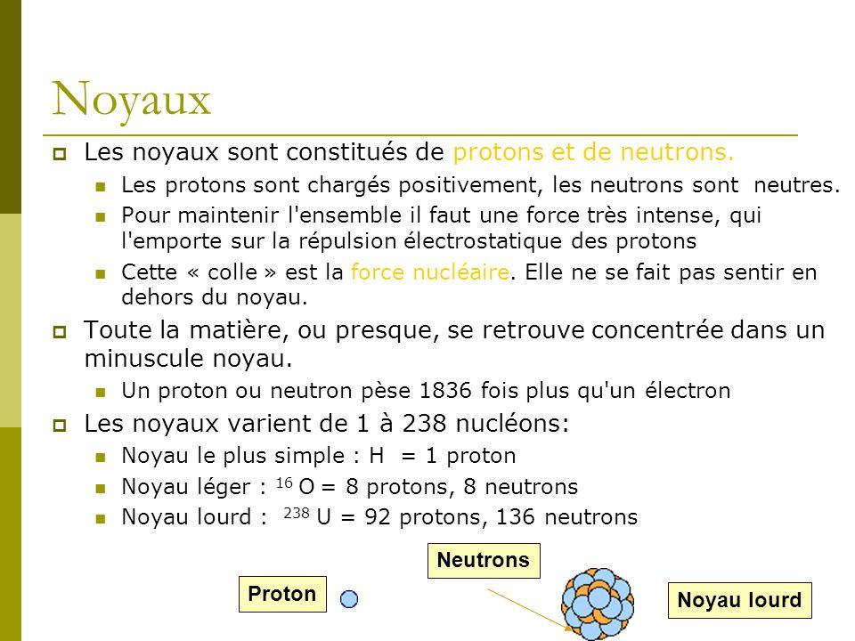 Noyaux Les noyaux sont constitués de protons et de neutrons. Les protons sont chargés positivement, les neutrons sont neutres. Pour maintenir l'ensemb