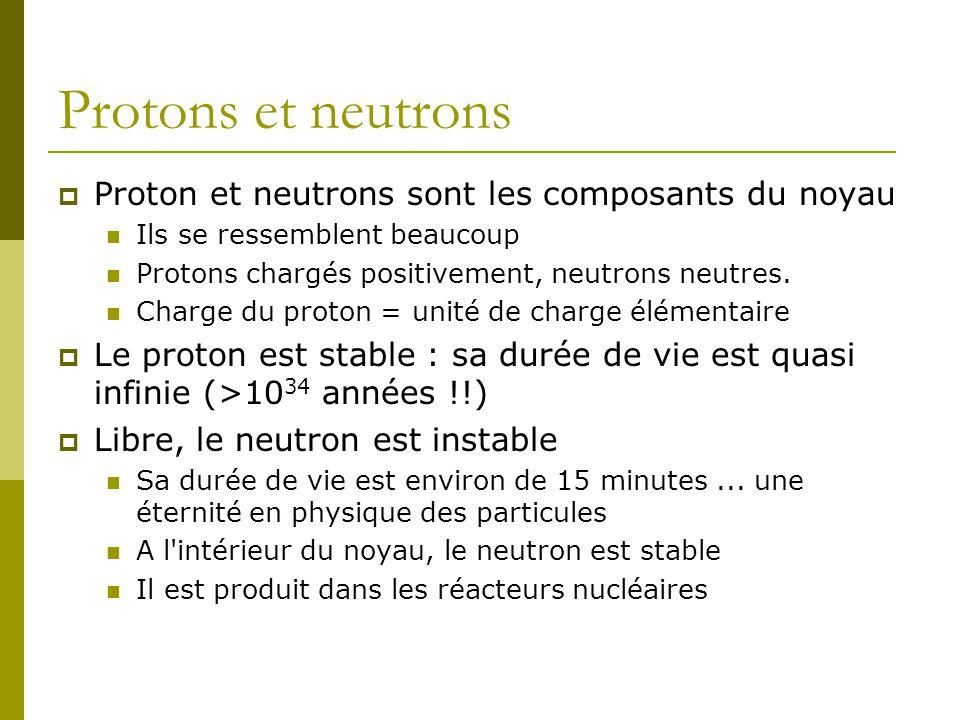 Protons et neutrons Proton et neutrons sont les composants du noyau Ils se ressemblent beaucoup Protons chargés positivement, neutrons neutres. Charge