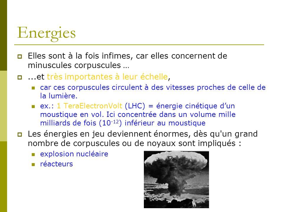 Energies Elles sont à la fois infimes, car elles concernent de minuscules corpuscules …...et très importantes à leur échelle, car ces corpuscules circ