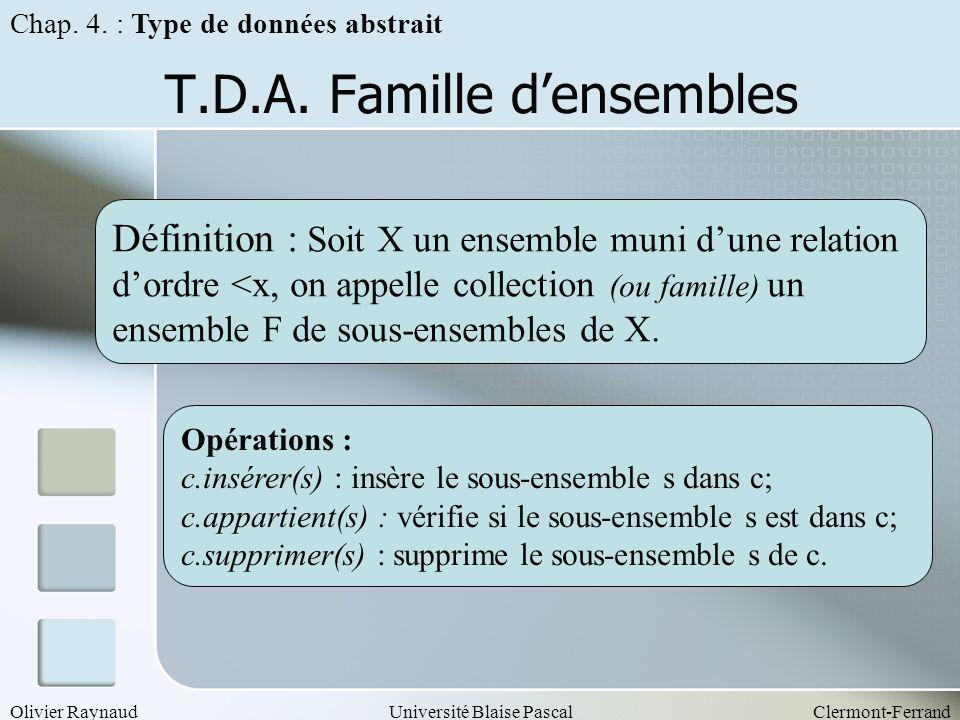 Olivier RaynaudUniversité Blaise PascalClermont-Ferrand T.D.A. Famille densembles Opérations : c.insérer(s) : insère le sous-ensemble s dans c; c.appa