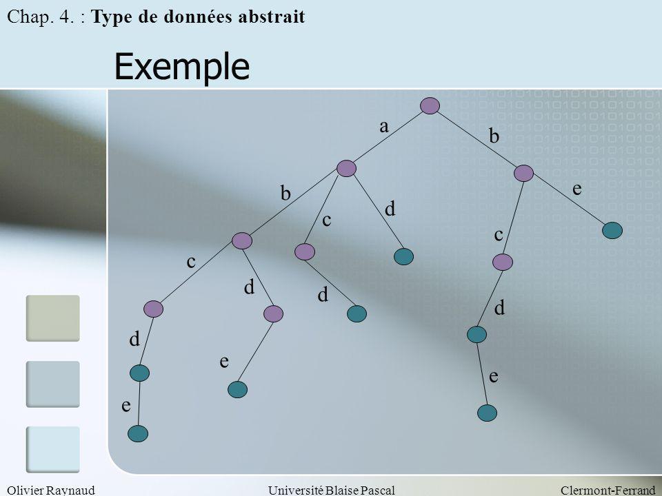 Olivier RaynaudUniversité Blaise PascalClermont-Ferrand Exemple a b b c d d c d e e d e d c e Chap. 4. : Type de données abstrait