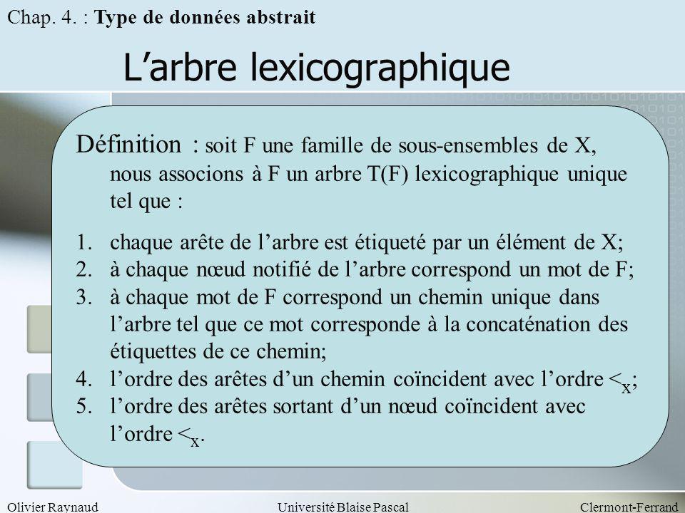 Olivier RaynaudUniversité Blaise PascalClermont-Ferrand Larbre lexicographique Chap. 4. : Type de données abstrait Définition : soit F une famille de