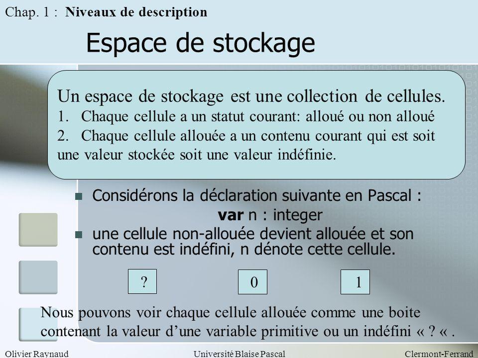 Olivier RaynaudUniversité Blaise PascalClermont-Ferrand Espace de stockage Considérons la déclaration suivante en Pascal : var n : integer une cellule