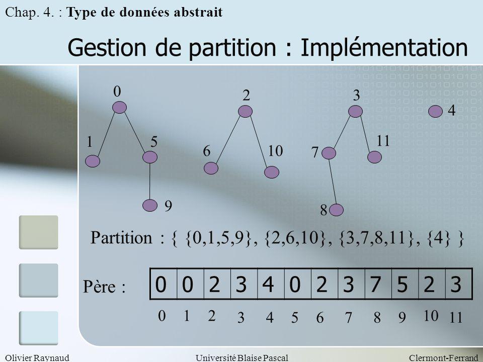 Olivier RaynaudUniversité Blaise PascalClermont-Ferrand Gestion de partition : Implémentation Chap. 4. : Type de données abstrait Partition : { {0,1,5