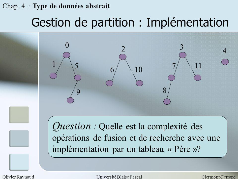 Olivier RaynaudUniversité Blaise PascalClermont-Ferrand Gestion de partition : Implémentation Chap. 4. : Type de données abstrait 1 5 0 9 610 2 711 3
