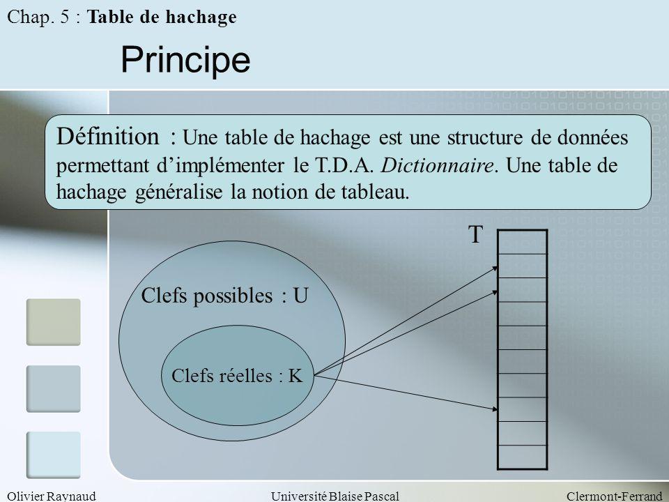 Olivier RaynaudUniversité Blaise PascalClermont-Ferrand Principe Définition : Une table de hachage est une structure de données permettant dimplémente