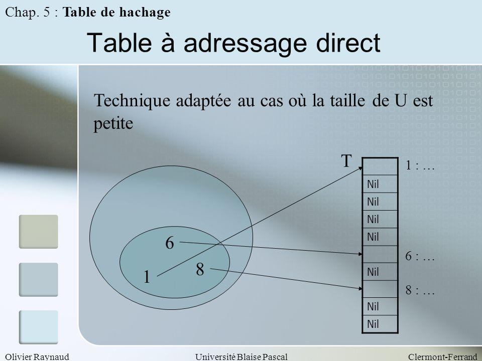 Olivier RaynaudUniversité Blaise PascalClermont-Ferrand Table à adressage direct Chap. 5 : Table de hachage Nil T Technique adaptée au cas où la taill