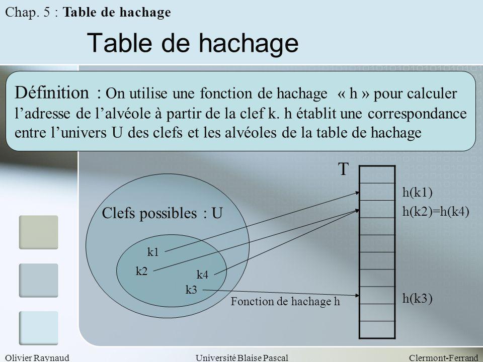 Olivier RaynaudUniversité Blaise PascalClermont-Ferrand Table de hachage Définition : On utilise une fonction de hachage « h » pour calculer ladresse