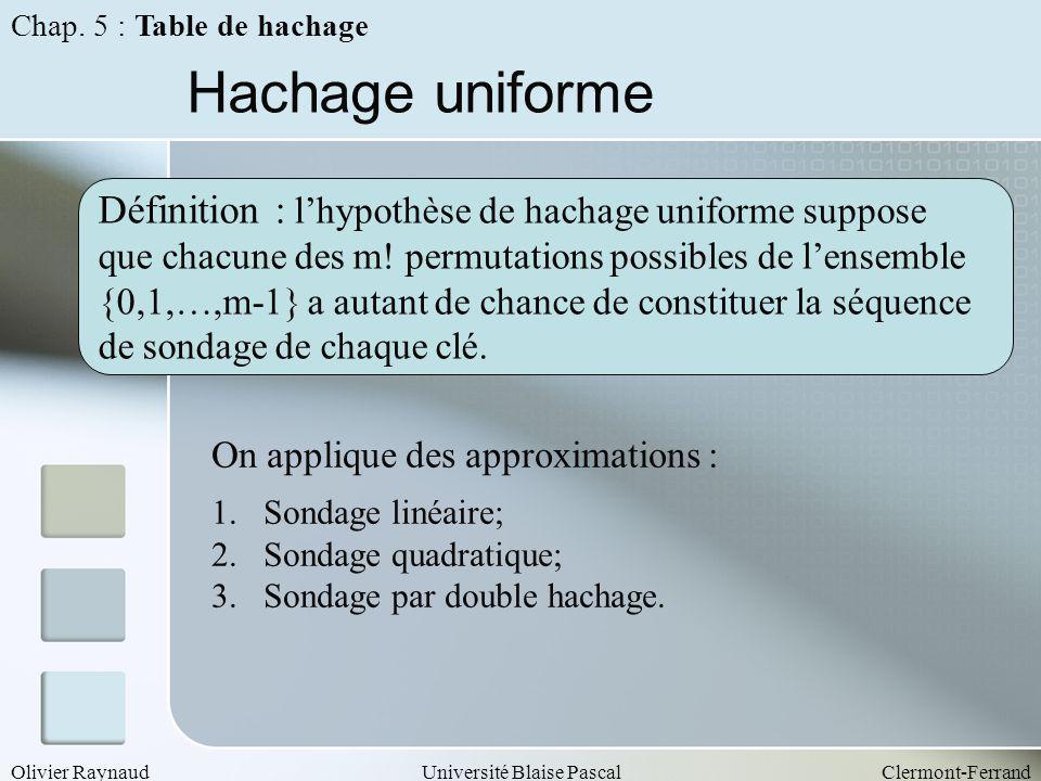 Olivier RaynaudUniversité Blaise PascalClermont-Ferrand Hachage uniforme Définition : lhypothèse de hachage uniforme suppose que chacune des m! permut