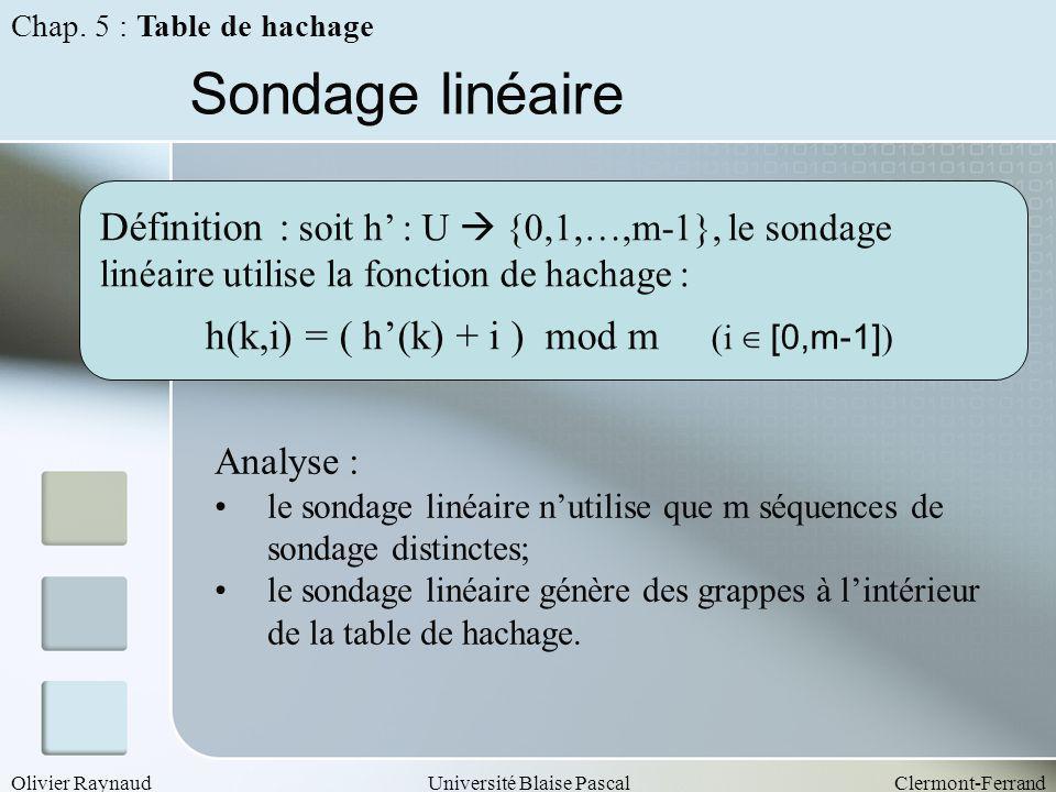 Olivier RaynaudUniversité Blaise PascalClermont-Ferrand Sondage linéaire Définition : soit h : U {0,1,…,m-1}, le sondage linéaire utilise la fonction