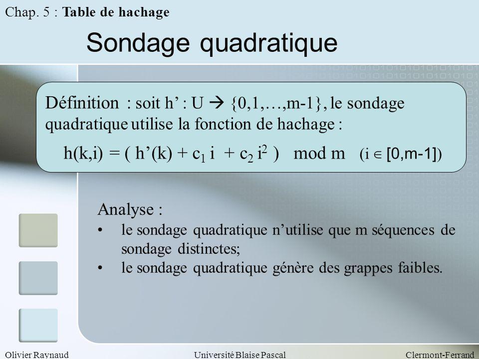 Olivier RaynaudUniversité Blaise PascalClermont-Ferrand Sondage quadratique Définition : soit h : U {0,1,…,m-1}, le sondage quadratique utilise la fon