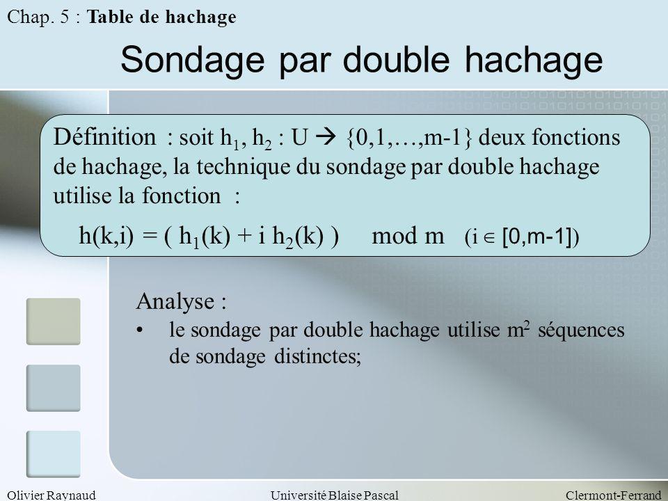 Olivier RaynaudUniversité Blaise PascalClermont-Ferrand Sondage par double hachage Définition : soit h 1, h 2 : U {0,1,…,m-1} deux fonctions de hachag