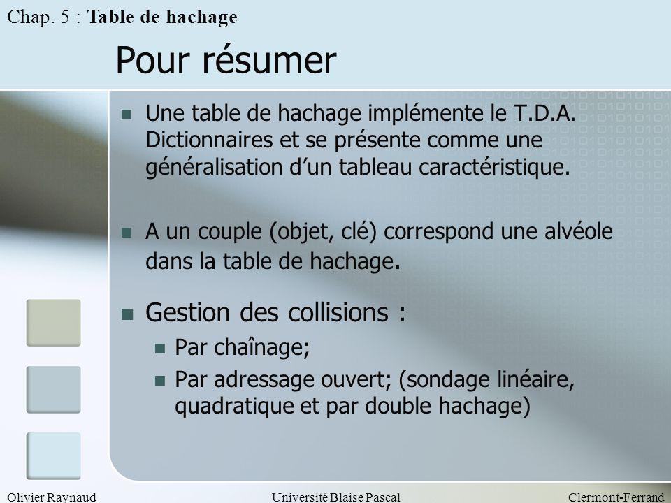 Olivier RaynaudUniversité Blaise PascalClermont-Ferrand Pour résumer Une table de hachage implémente le T.D.A. Dictionnaires et se présente comme une