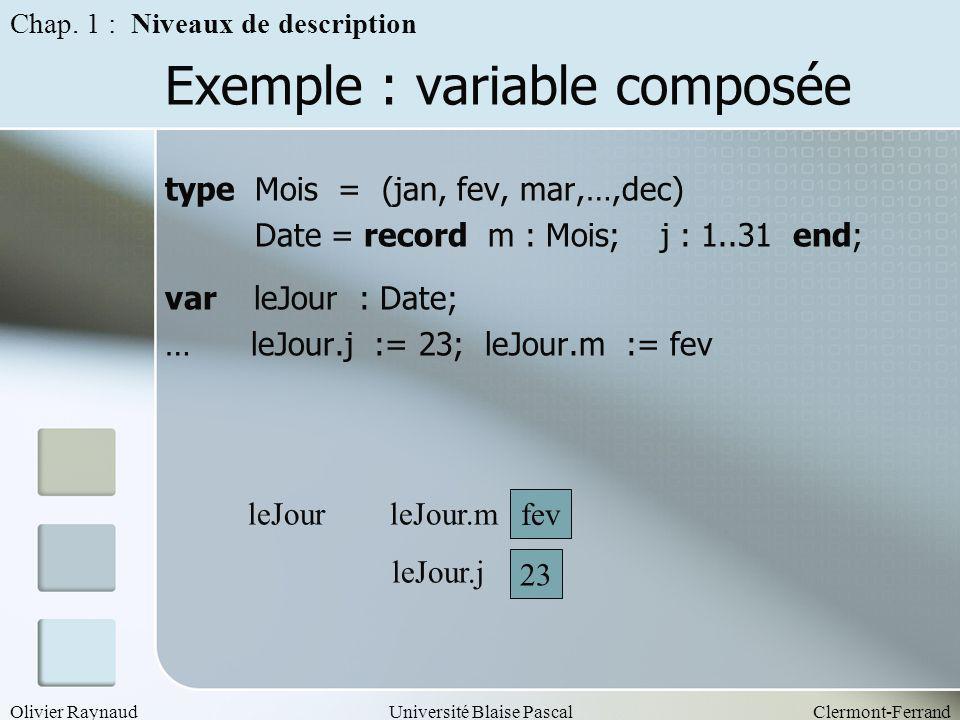 Olivier RaynaudUniversité Blaise PascalClermont-Ferrand Exemple : variable composée type Mois = (jan, fev, mar,…,dec) Date = record m : Mois; j : 1..3