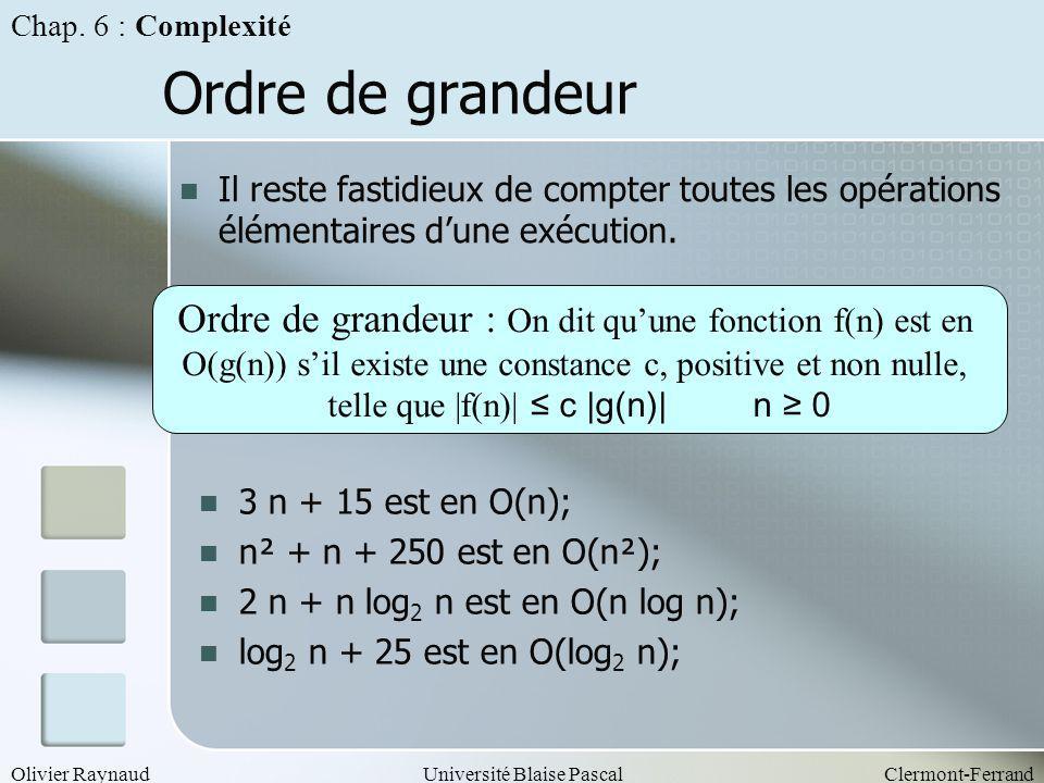 Olivier RaynaudUniversité Blaise PascalClermont-Ferrand Ordre de grandeur Il reste fastidieux de compter toutes les opérations élémentaires dune exécu