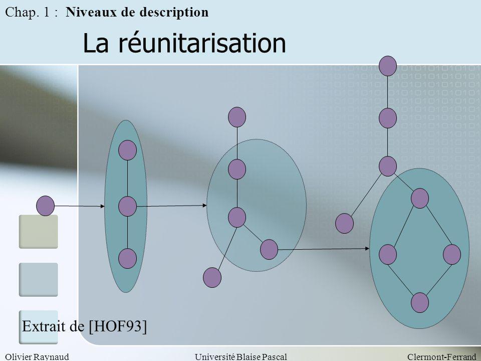 Olivier RaynaudUniversité Blaise PascalClermont-Ferrand La réunitarisation Extrait de [HOF93] Chap. 1 : Niveaux de description